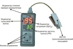 Вред лака при считывании информации пульсометром
