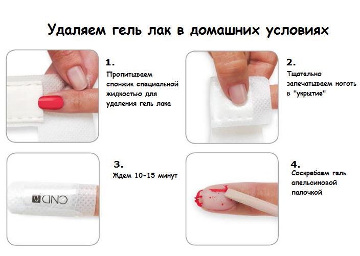 Чем удалить с ногтей гель лак